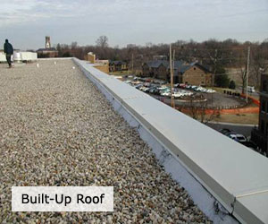 Built Up Roof