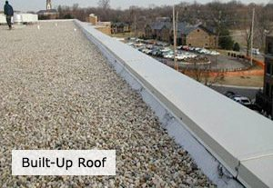 Radco Built-Up Roof